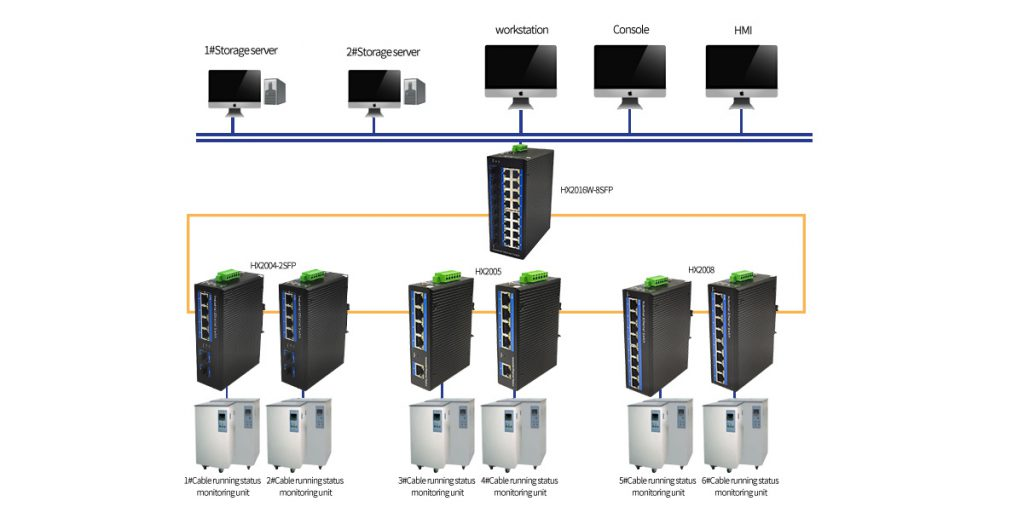 On-line monitoring solution for high-voltage cables in transmission grids
