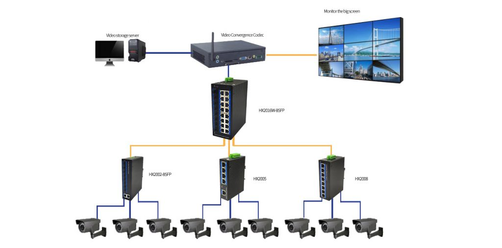 Power automation alarm monitoring system solution