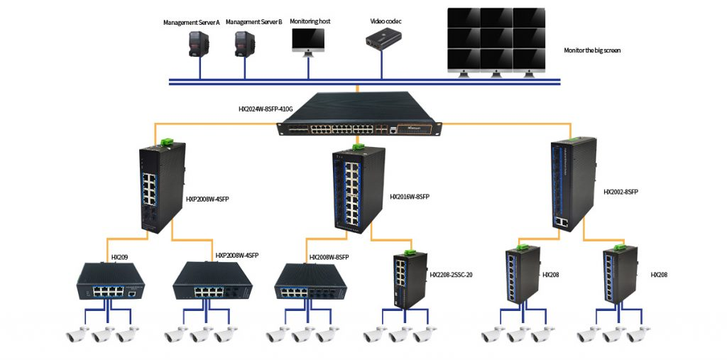 Hydropower station monitoring solution