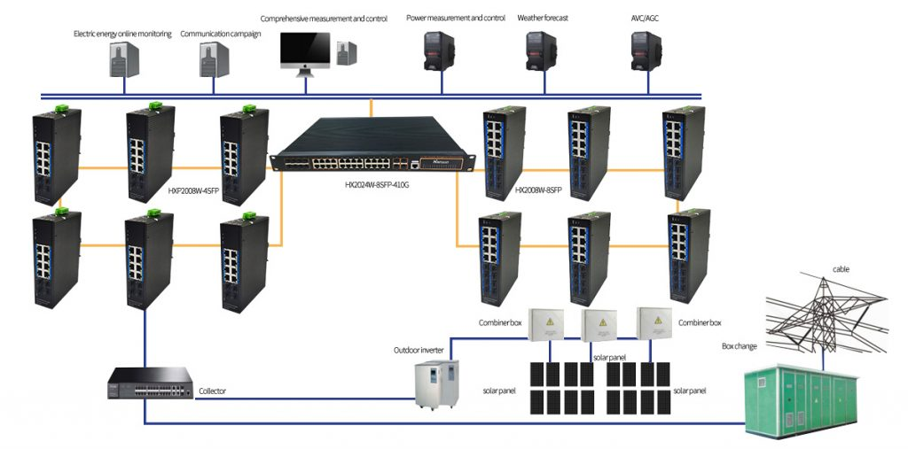 HANSUN-Photovoltaic power station monitoring system