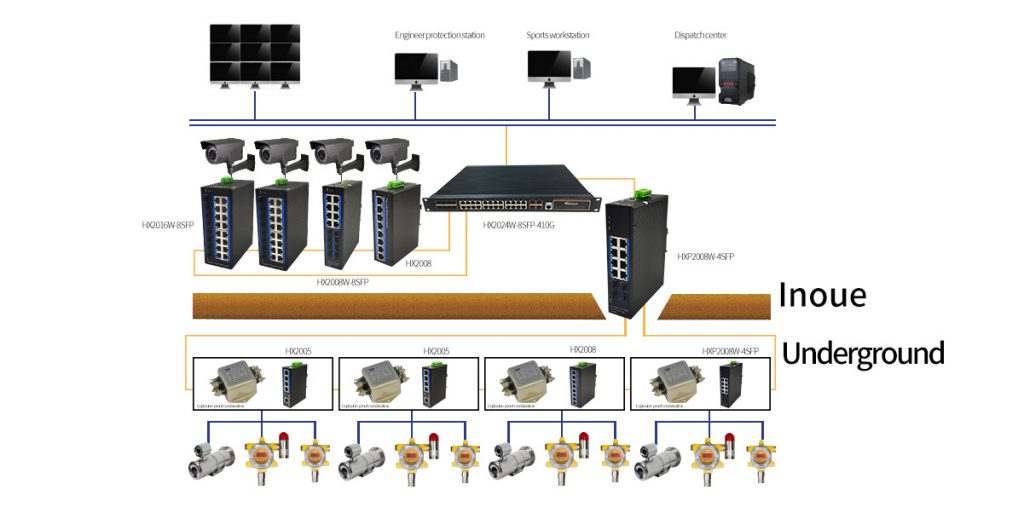 Mine network monitoring system solution