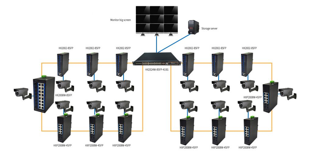 Road traffic electronic police monitoring solution