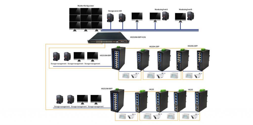 HANSUN-Highway monitoring system